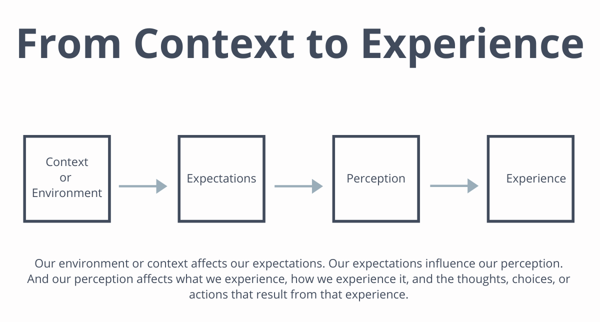 Context to Experience